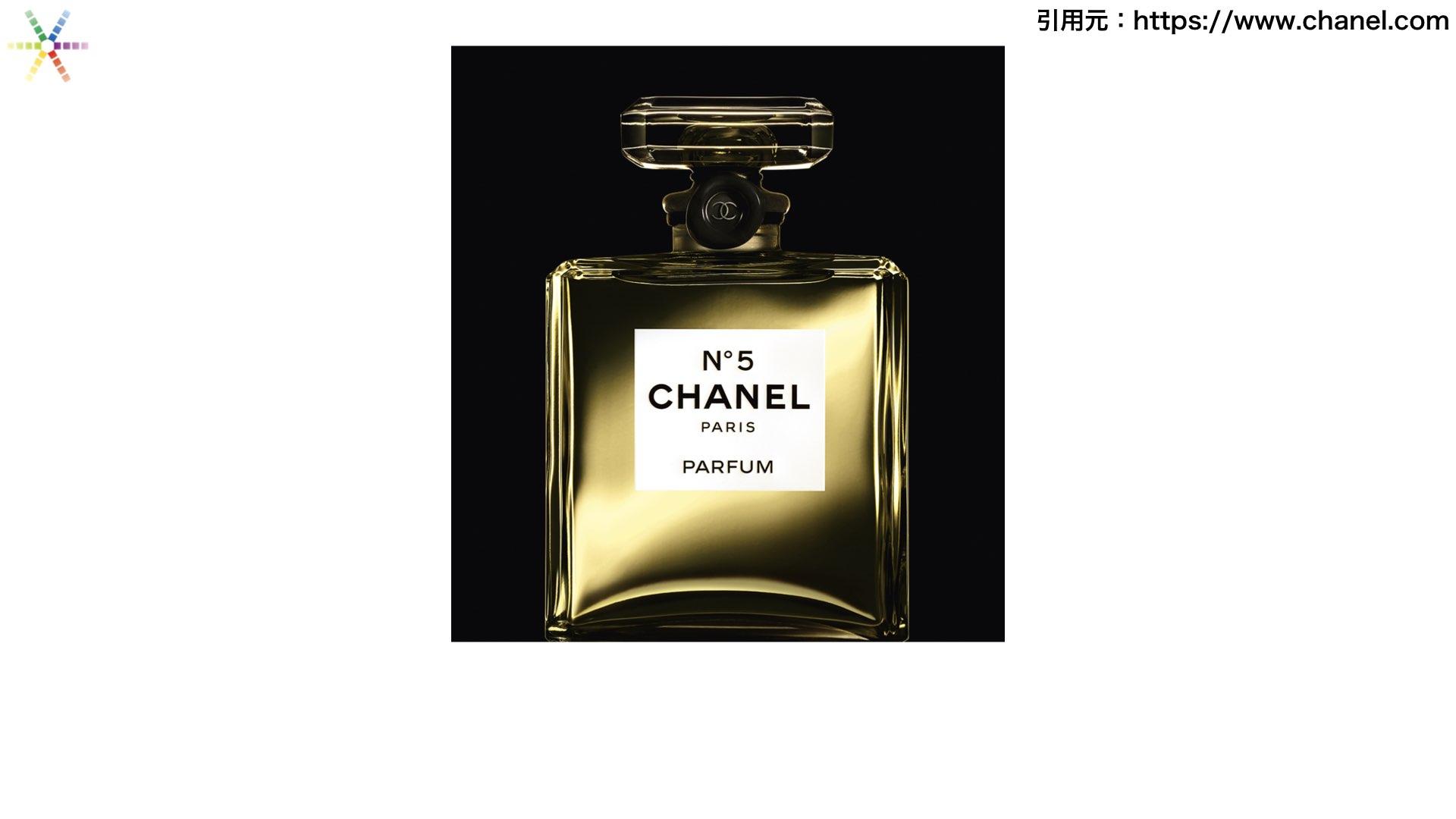 シャネル Chanel とは ブランド誕生と時計コレクションの歴史