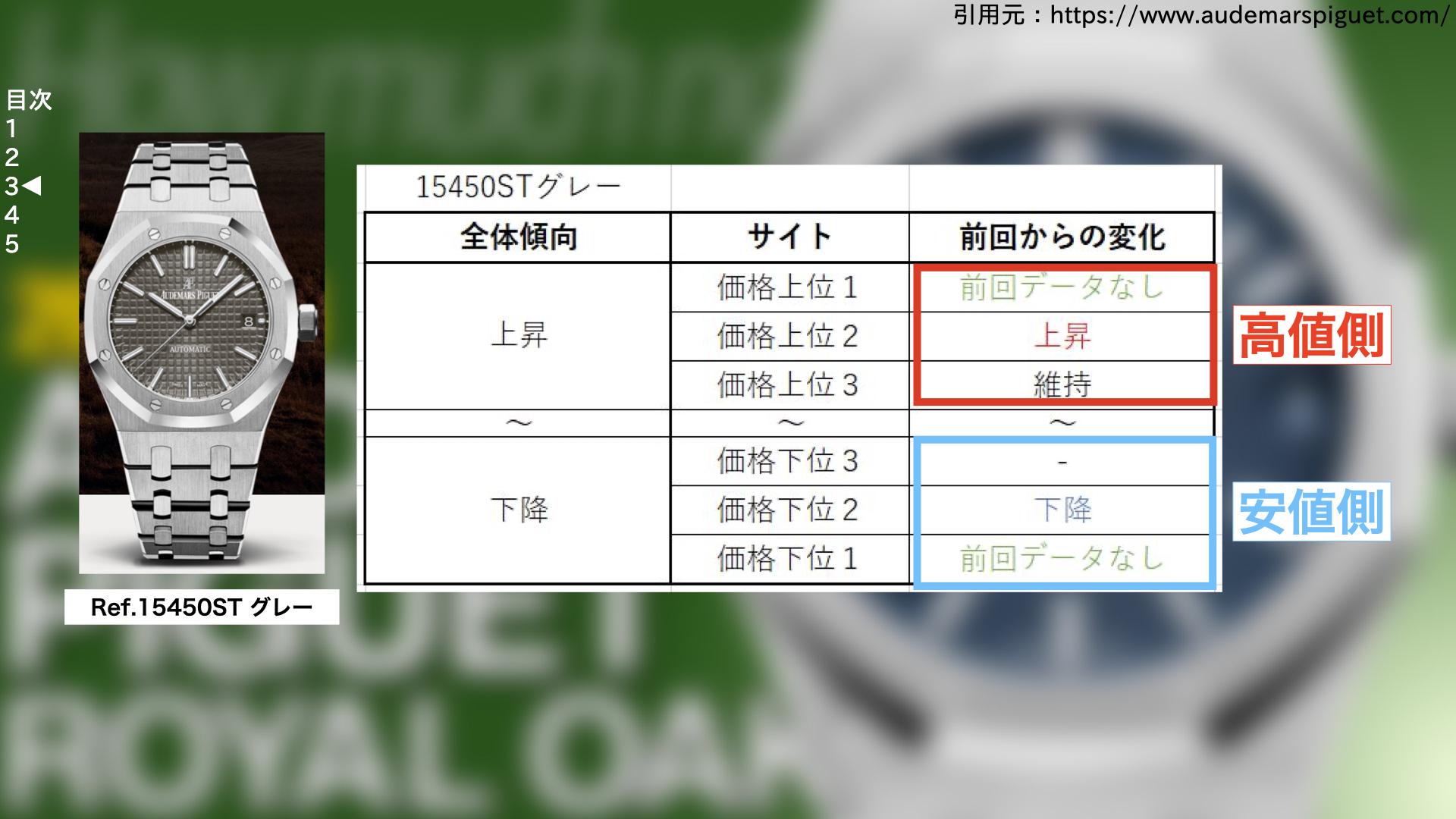 スライド_200418【買取価格】ロイヤルオーク.011