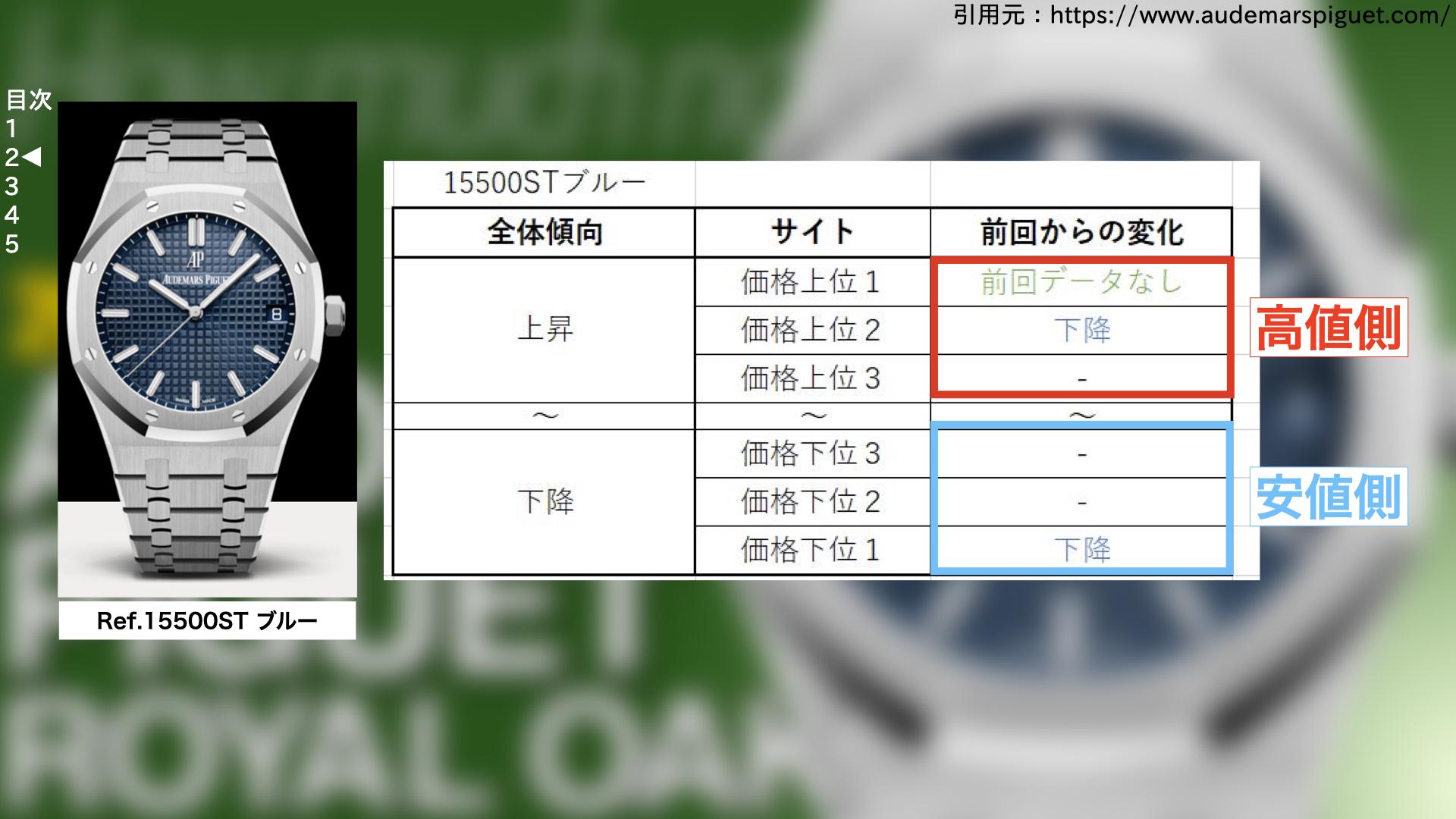 スライド_200418【買取価格】ロイヤルオーク.008