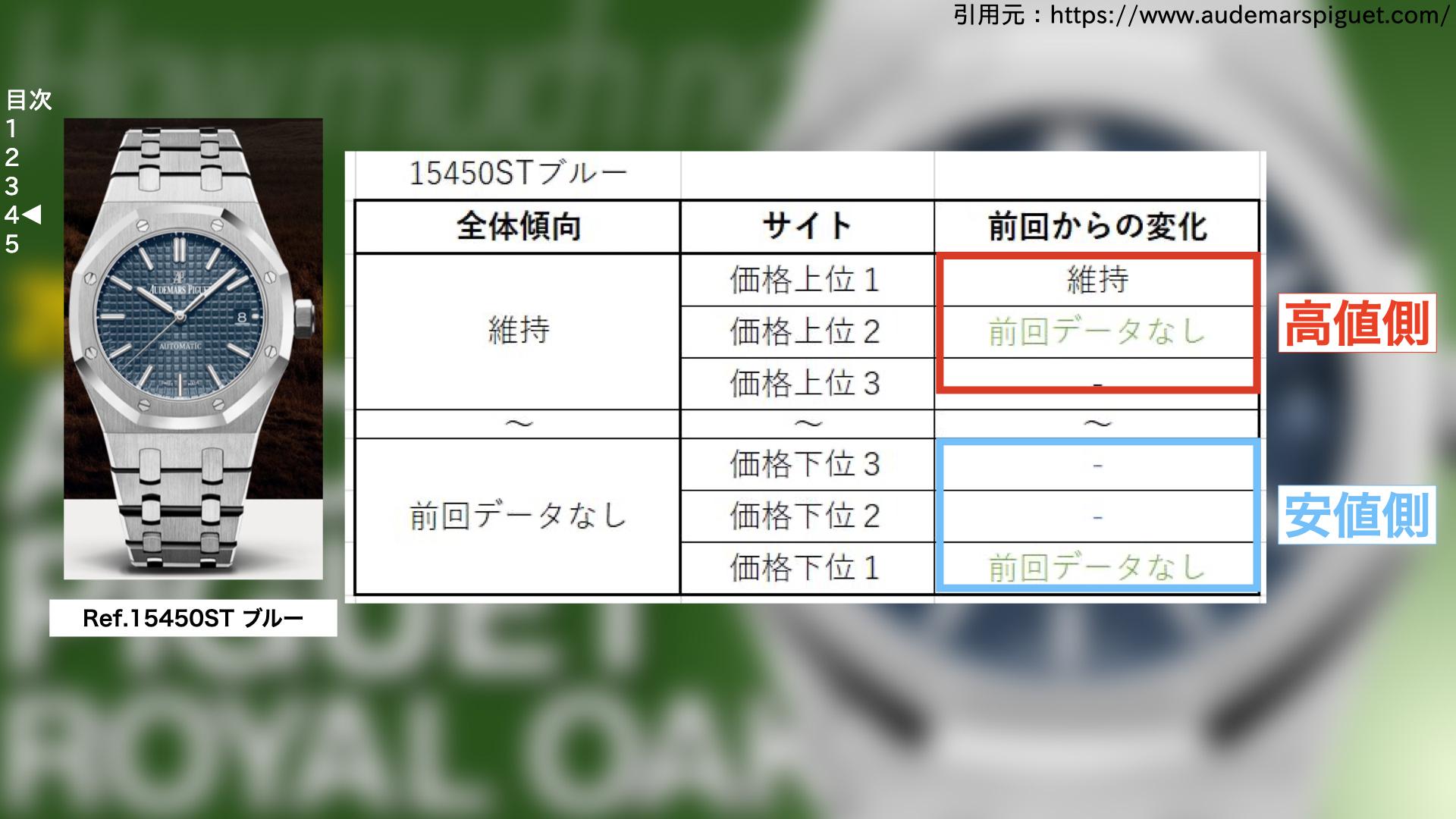スライド_200418【買取価格】ロイヤルオーク.014