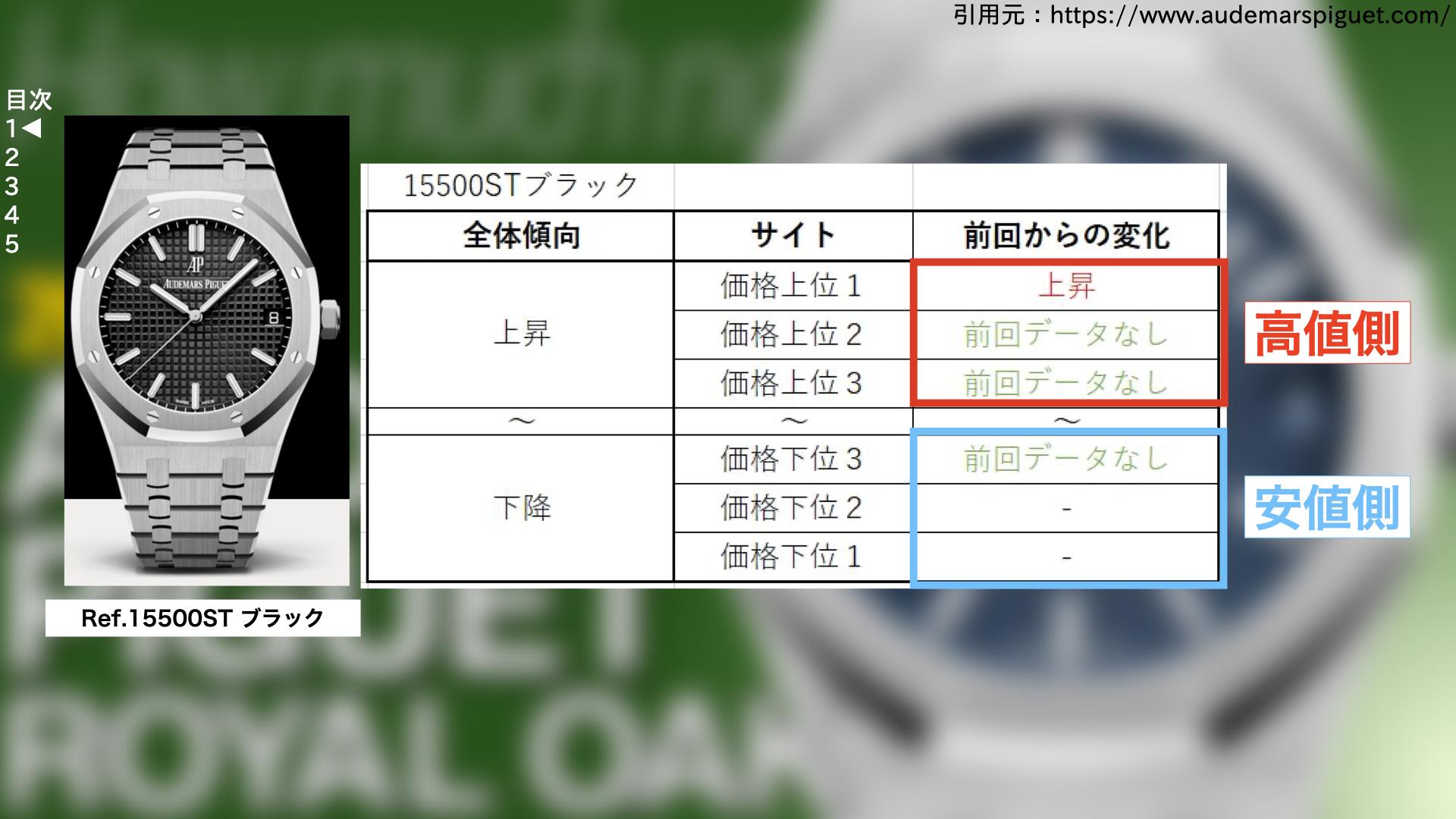 スライド_200418【買取価格】ロイヤルオーク.005