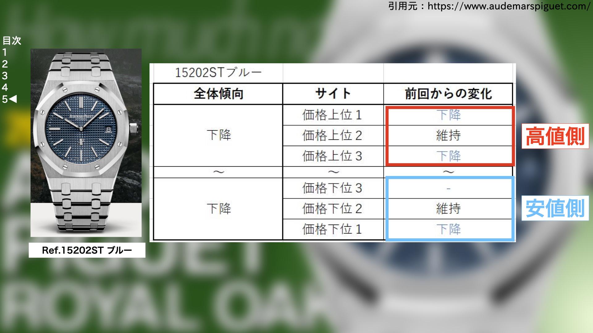 スライド_200418【買取価格】ロイヤルオーク.017