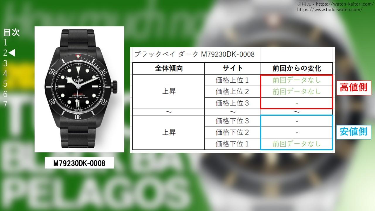 ブラックベイ ダーク M79230DK-0008 買取価格サイト別