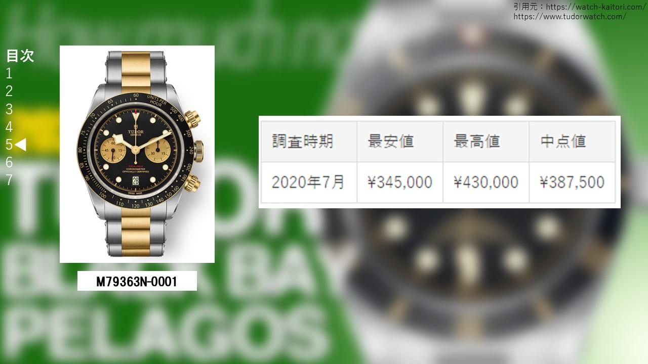 ブラックベイ クロノS&G M79363N-0001買取価格