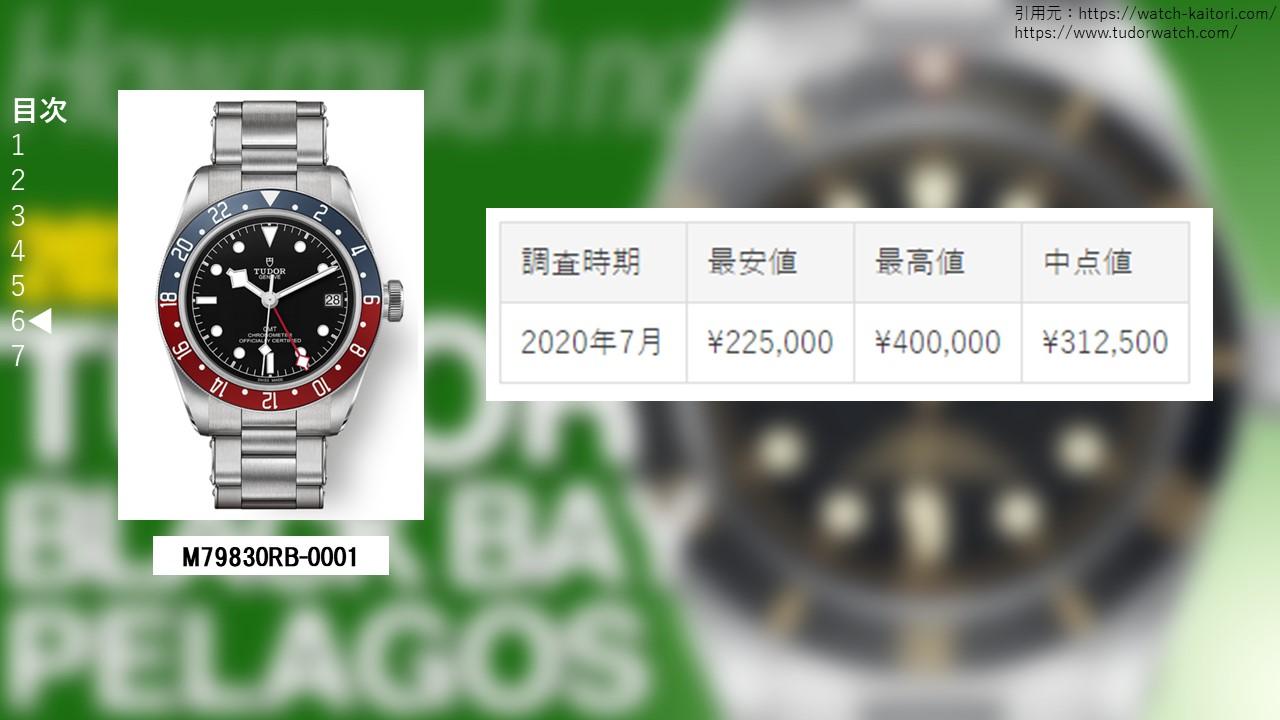 ブラックベイ GMT M79830RB-0001 買取価格