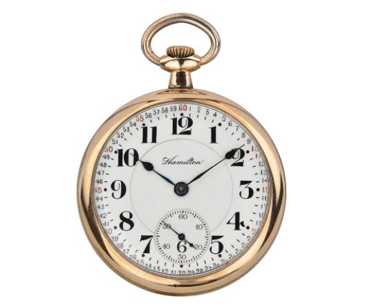 ハミルトンとは 時計ブランドの歴史